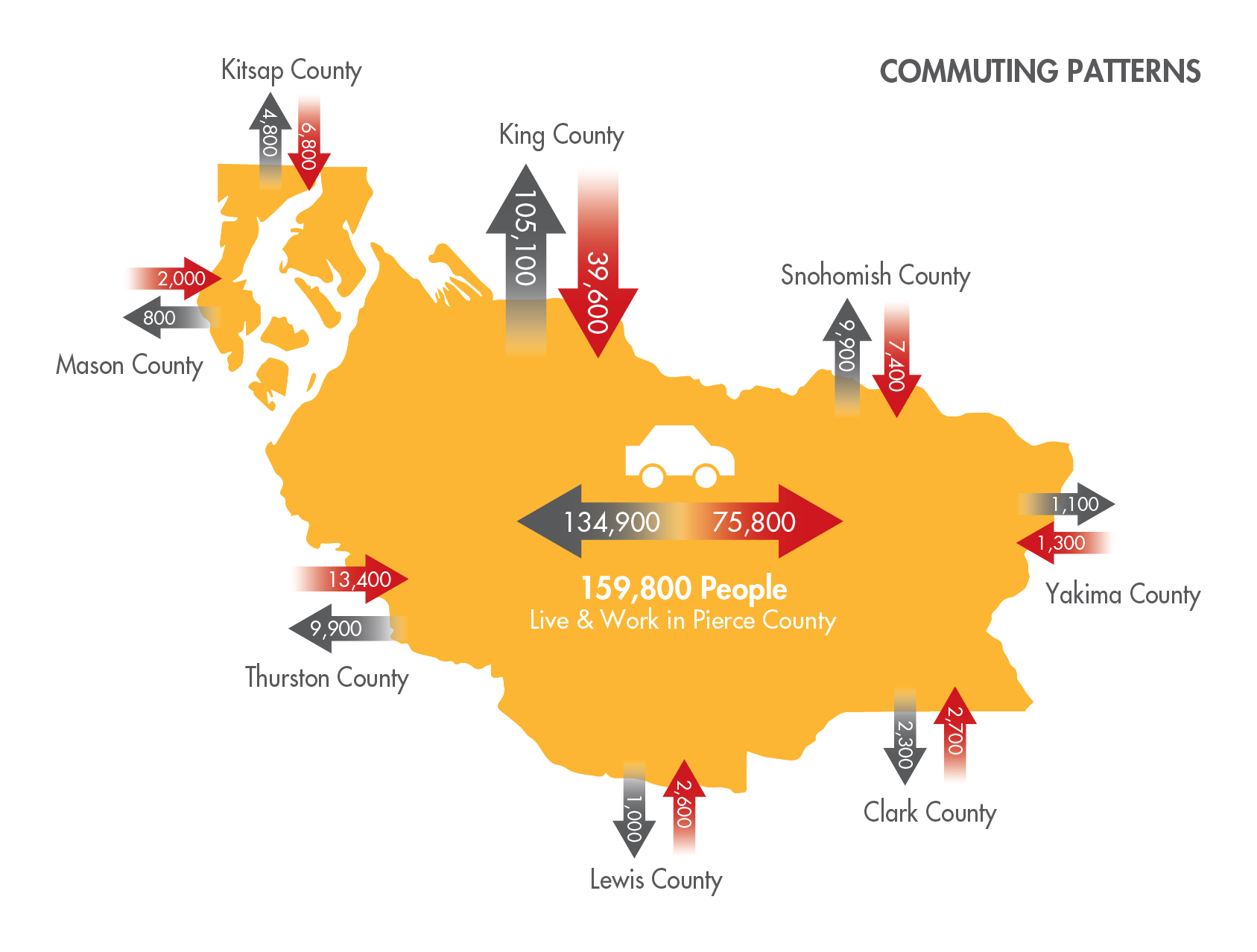 Commuting Patterns to and from Pierce County, mapped